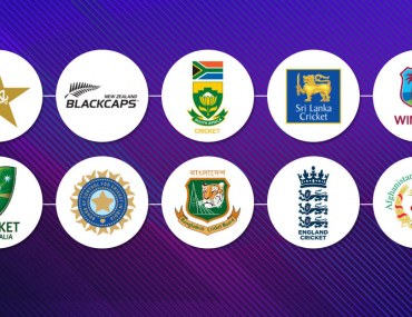 Logos of All of the Teams Participating in the ICC World Cup 2019