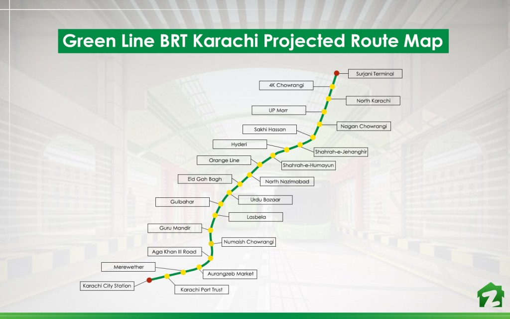Route Map of Green Line BRT