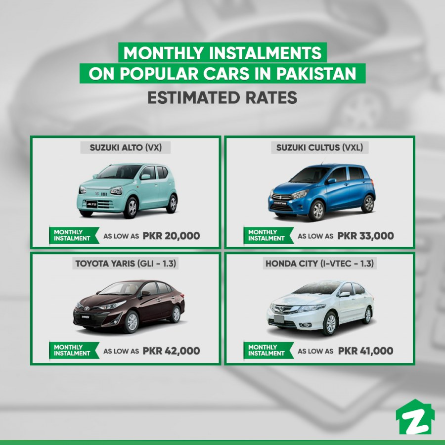 Cars You Can Buy on Instalment With Your Budget