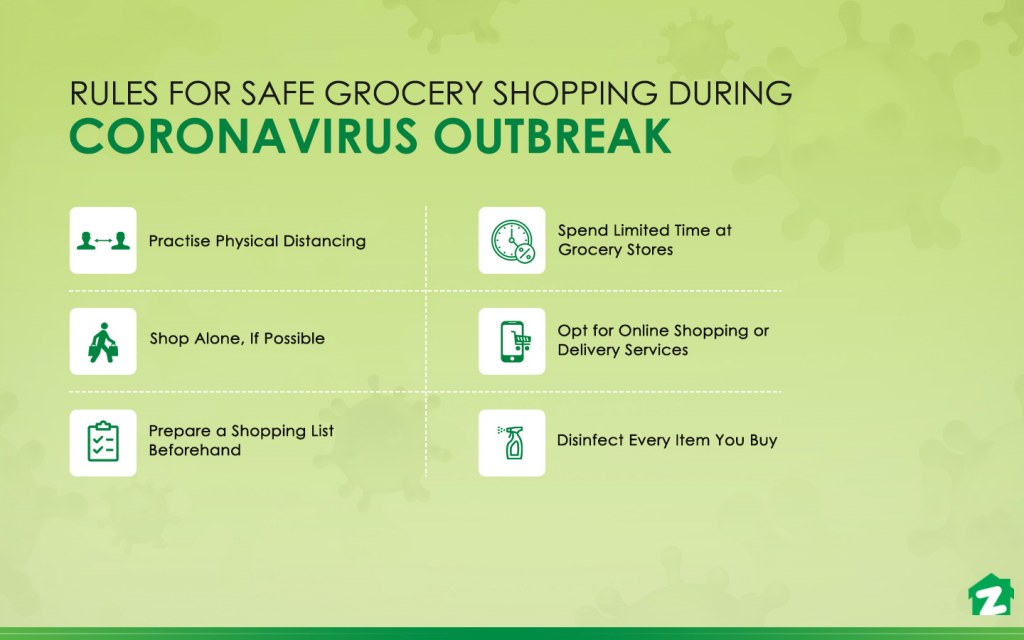 Tips to Safely Shop for Groceries During the COVID-19 Pandemic