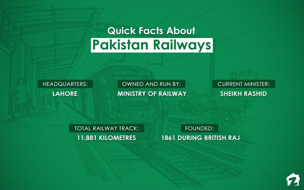 Quick Facts About Pakistan Railways