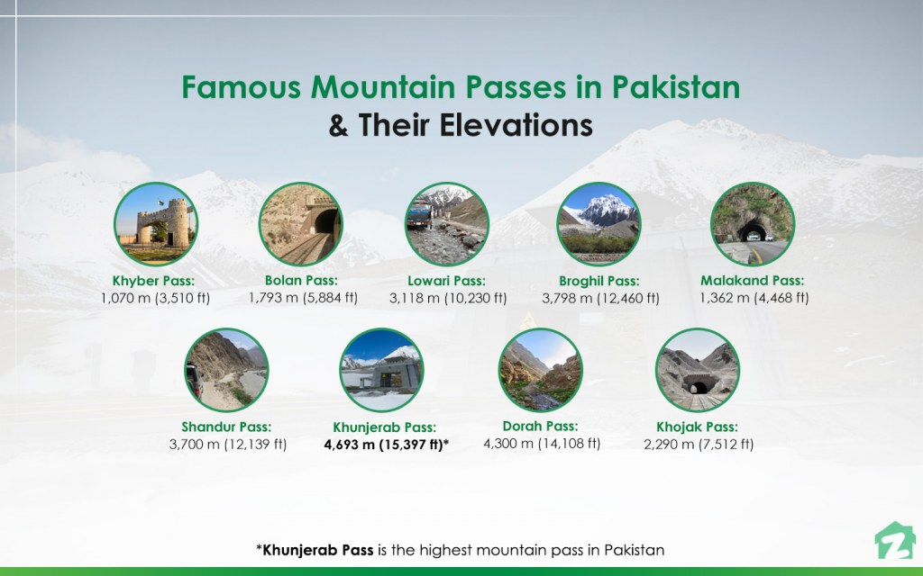 popular mountain passes in Pakistan