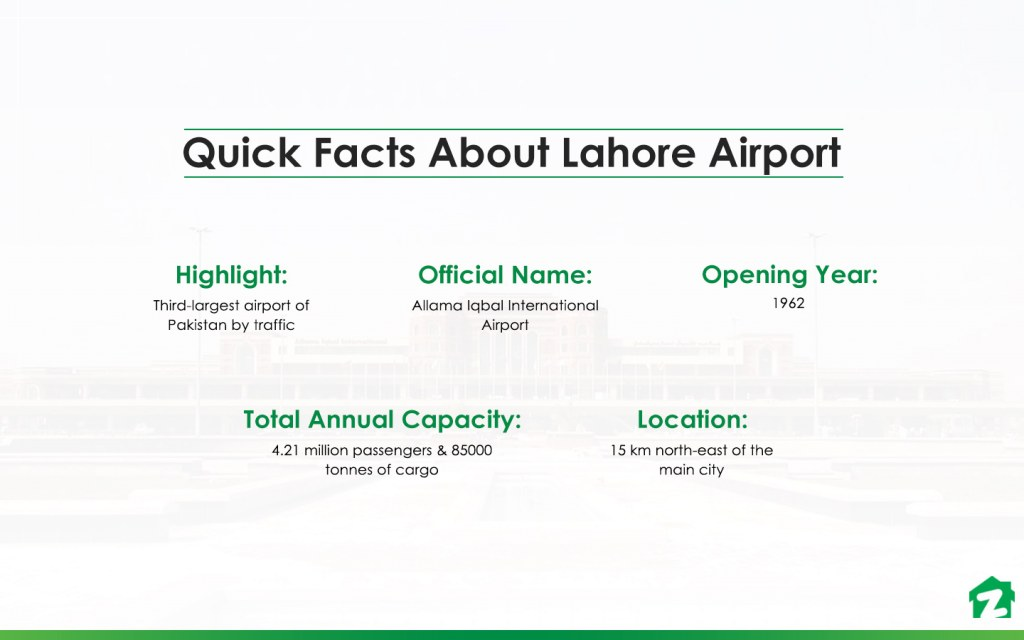 Lahore Airport Important Facts
