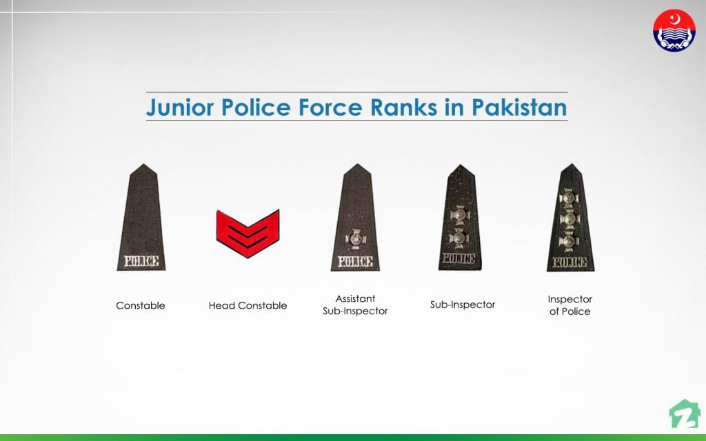 police department ranks in Pakistan