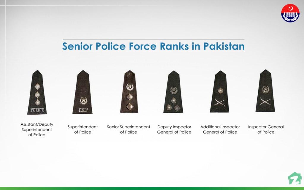ranks of police in Pakistan