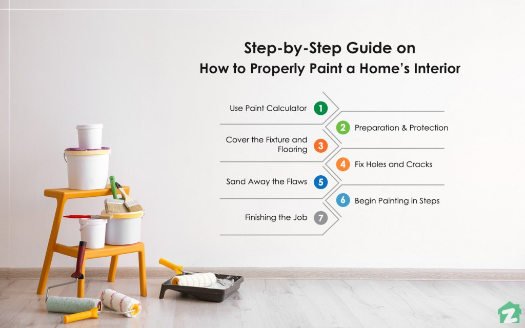 Guide on How to Properly Paint a Home's Interior