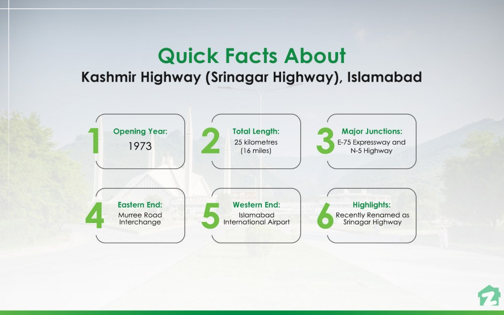 Some Important Facts About Kashmir Highway Islamabad