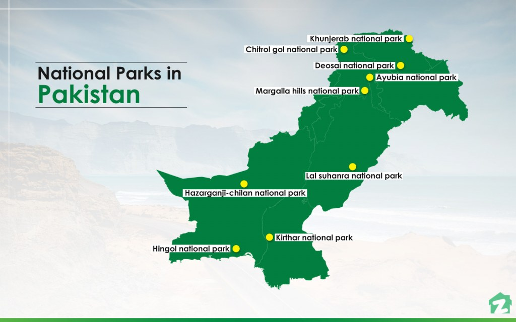 most popular natural reserves of pakistan