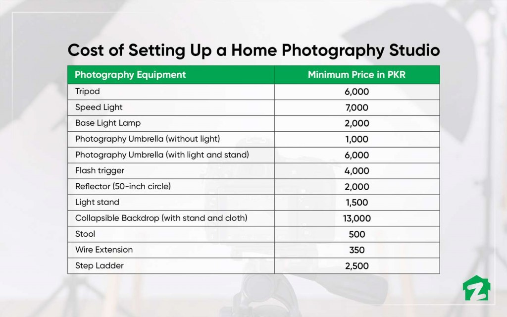 Cost of Setting Up a Home Photo Studio