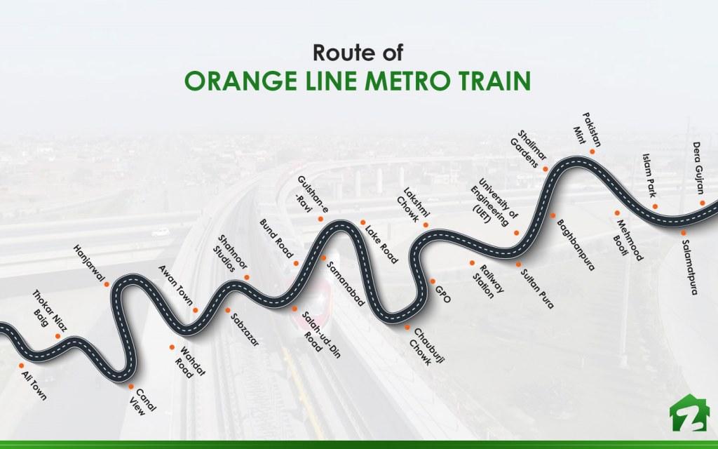 Route of the Orange Line Metro