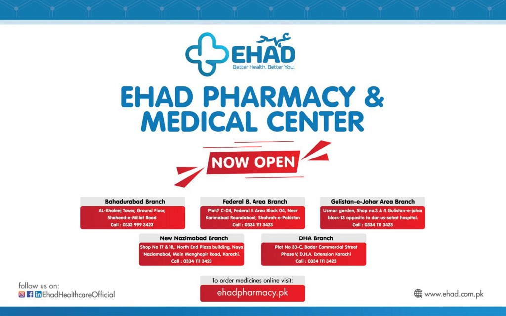 Location of Ehad Medical Centres and Pharmacies