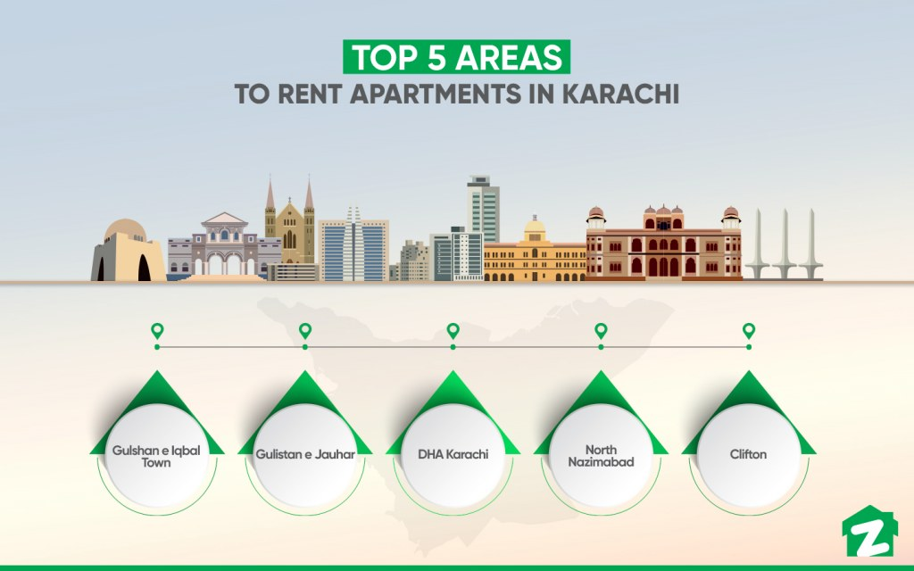 top areas to rent flats in Karachi