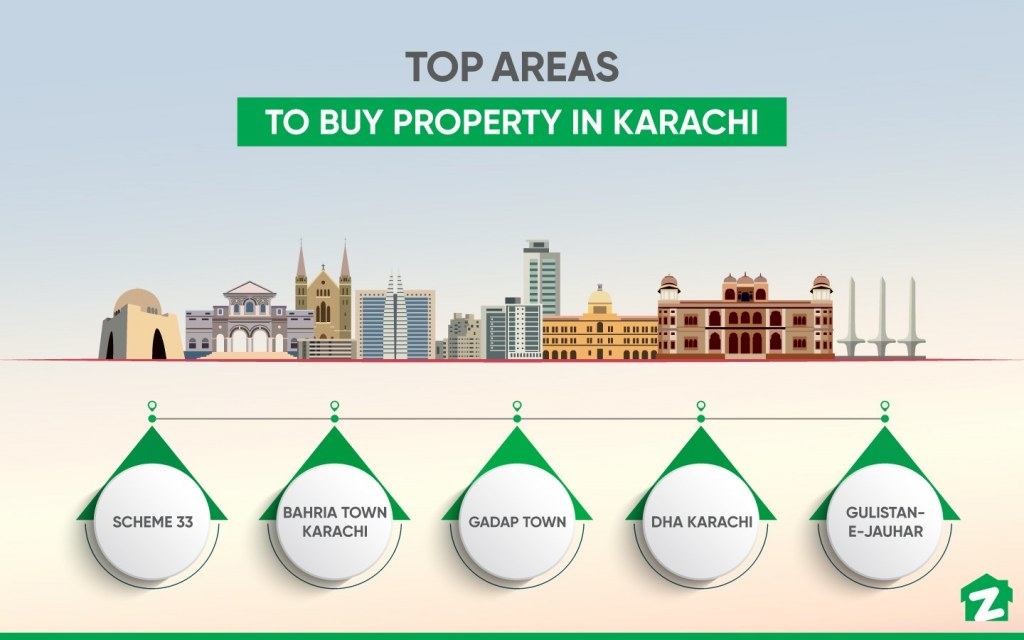 Top Areas with Property for Sale in Karachi
