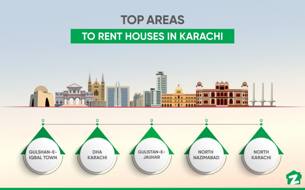 Most Popular Areas with Houses for Rent in Karachi