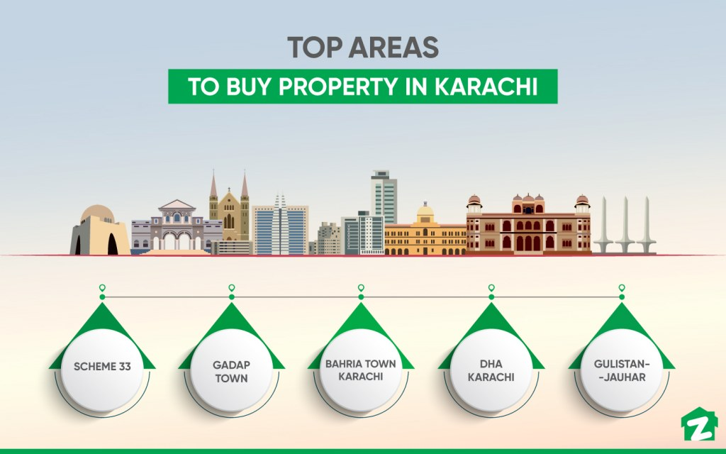 popular areas with property for sale in Karachi