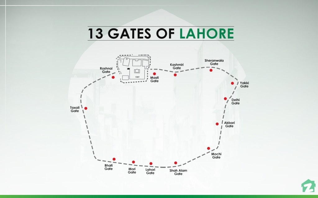 thirteen gates of lahore