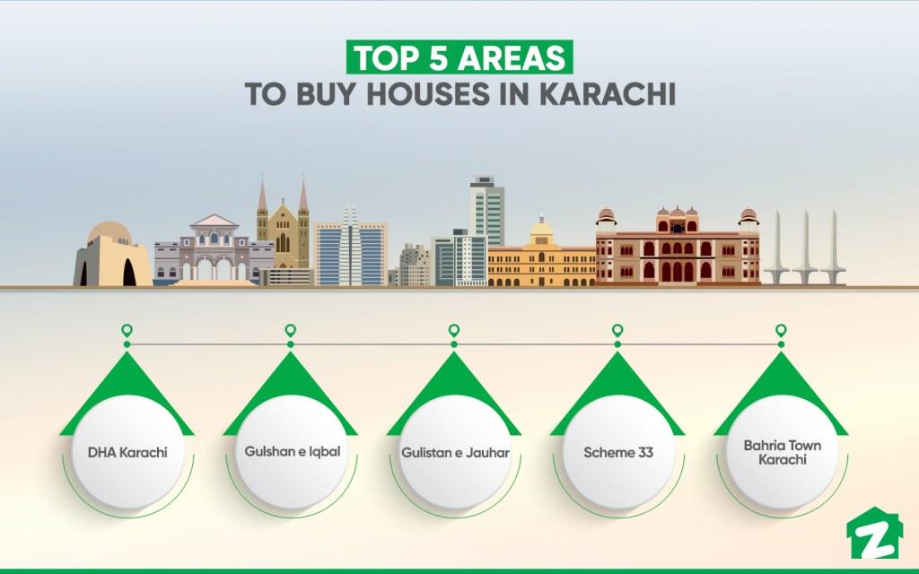 top areas to buy houses in Karachi