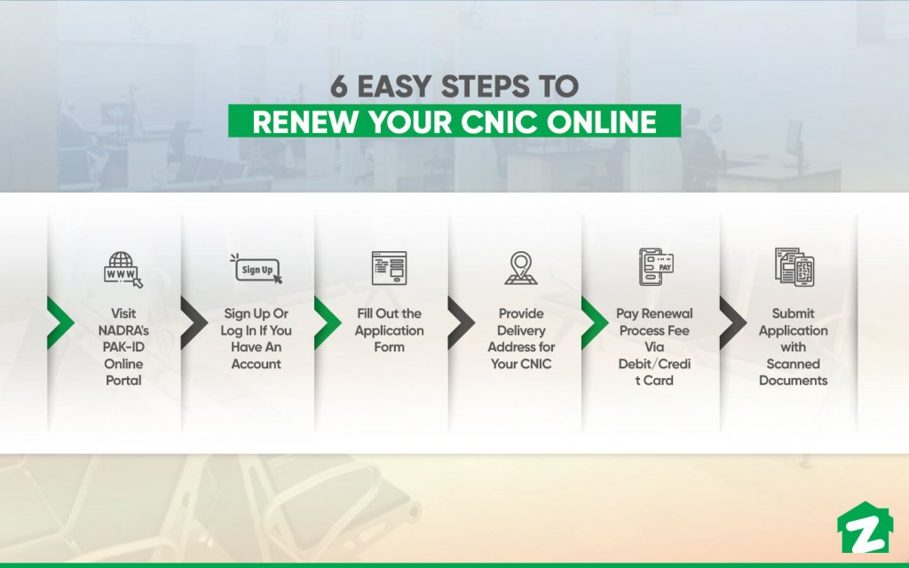 Renew Your CNIC Online With NADRA in 6 Easy Steps