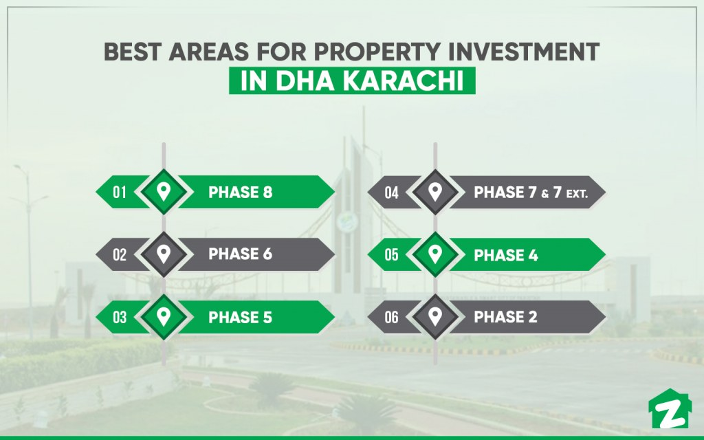 Top Areas for Property Investment in DHA Karachi